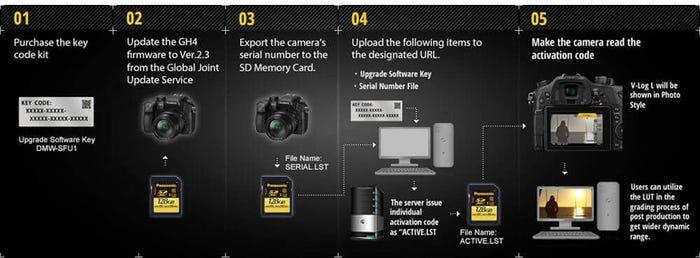 Panasonic Lumix DMC-GH5 Software Upgrade for V-Log L Video Recording